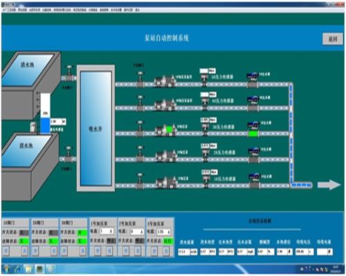 自动化控制系统的研究与建立